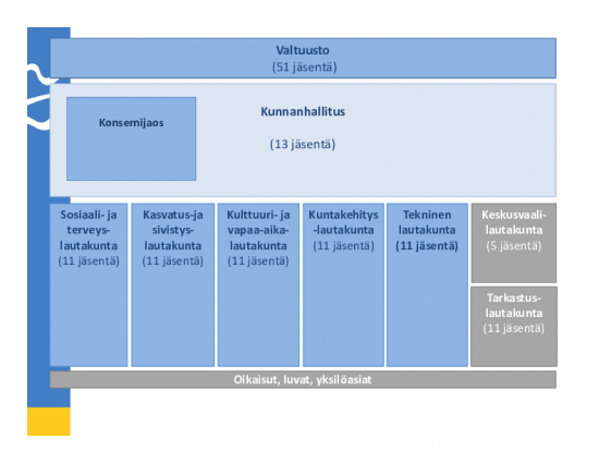 tuusulan-luottamuselinorganisaatio-30-5-2016.pdf