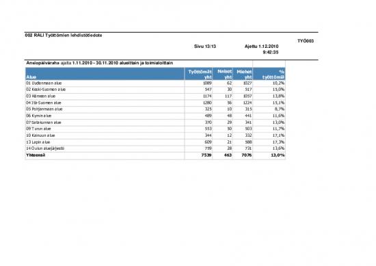 1291297975-tilannekatsaus-koko-maa.pdf