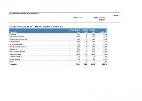1309763050-ammattialat.pdf