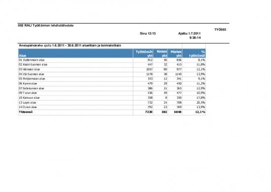1309763050-tilannekatsaus-koko-maa.pdf