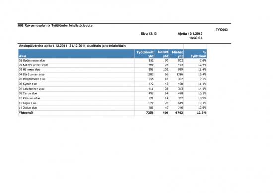 1326273062-tilannekatsaus-koko-maa.pdf