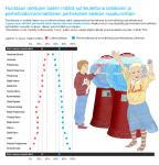 huostaanotettujensijoitusmuodot2012-valmis.pdf