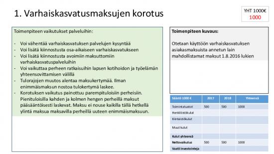 liite-2-selvitetyt-saastovaihtoehdot.pdf