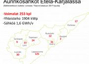 Aurinkosähkön tuotanto kasvaa huimaa vauhtia Etelä-Karjalassa – tuotanto muuta Suomea selvästi edellä