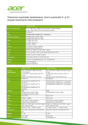 v-sarja_intel_taulukot.pdf