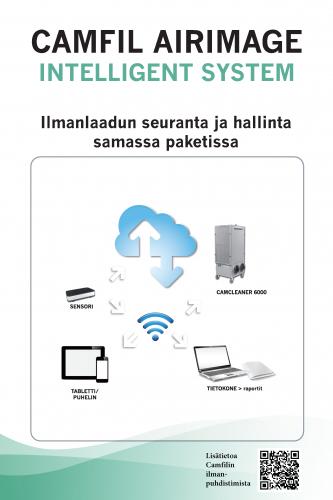 airimage-intelligent-kokonaisratkaisu.png