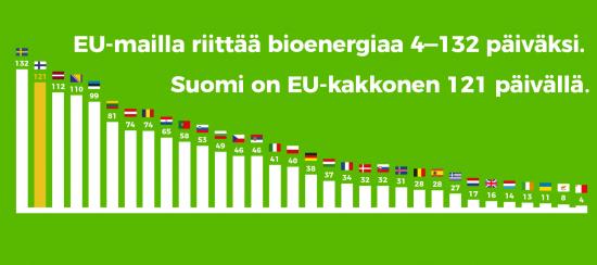 eu_suomi_kakkosena_121..jpg