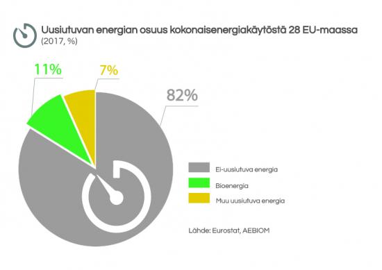 uusiutuva_energia_eu.jpg
