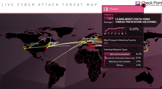 threat_map_sieppaus.png