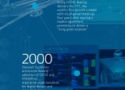 Boeing ja Dassault Systèmes laajentavat yhteistyötään