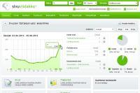 sivuviidakon-analytiikka-dashboard.png