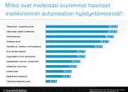 Tutkimus: Markkinoinnin automaatio kiinnostaa – haasteena osaamisen puute