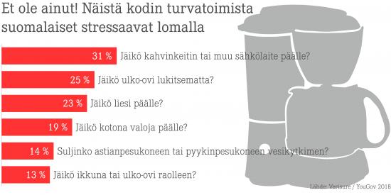 infograafi-naista-suomalaiset-stressaavat-lomalla.jpg